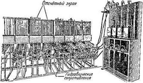 Одна из ранних моделей гидроинтегратора